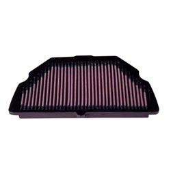 Držák vrchního kufru Honda SH 125 2005 – 2008 Top Master Shad H0SH15ST - S0H568
